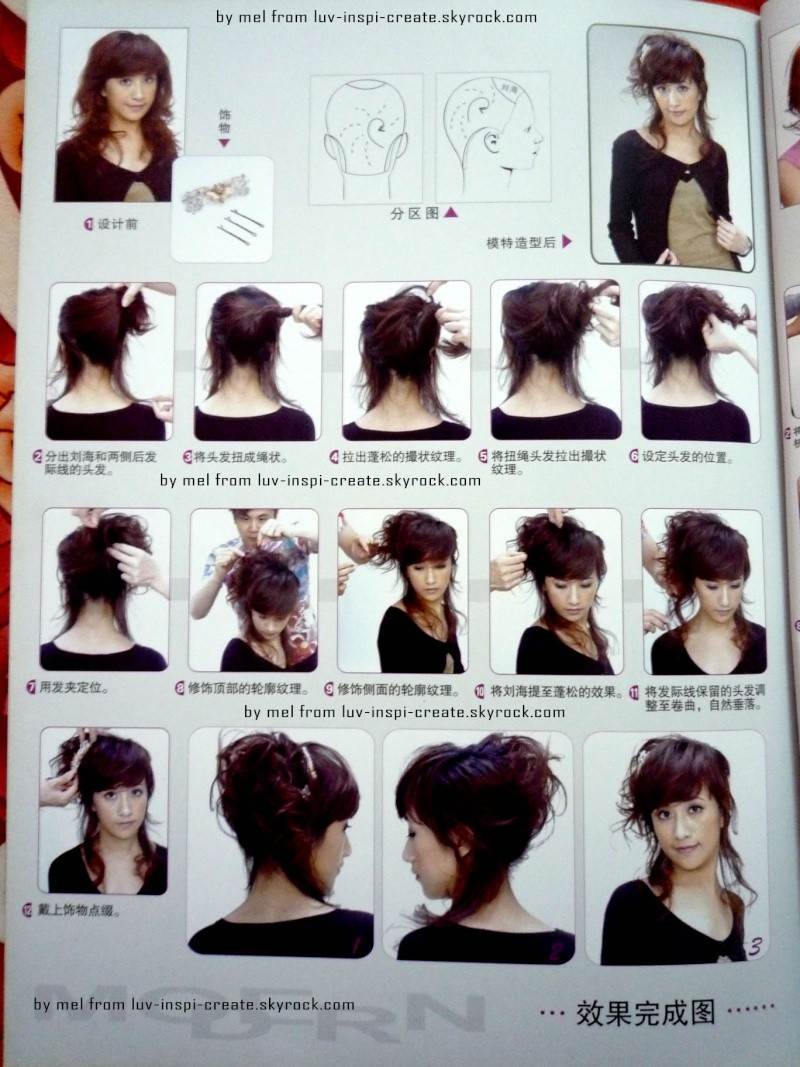 SchГ©ma de coupe de cheveux des femmes coupes de cheveux courtes