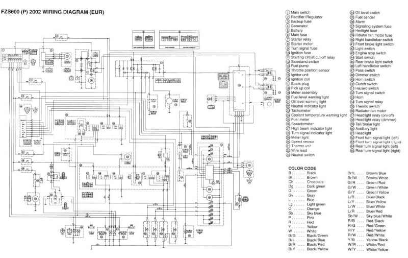 yamaha tt 600 wiring diagram schema electrique demarreur a distance #12