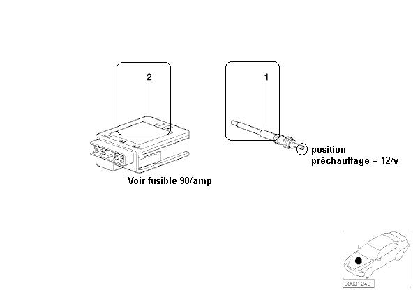 double de clef voiture bmw