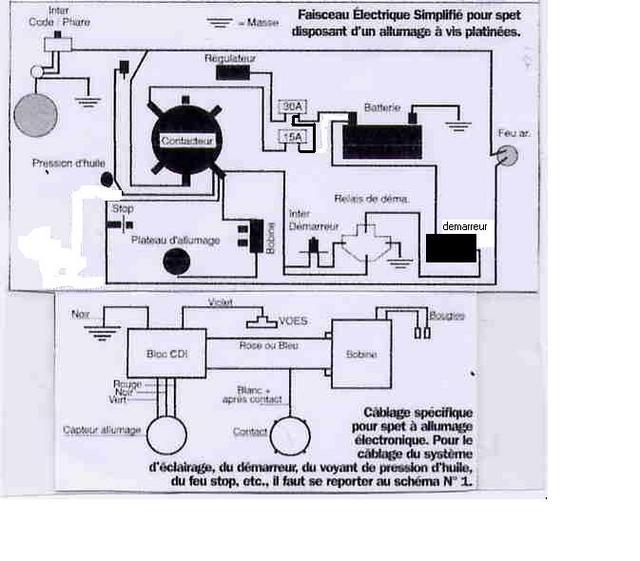 Schema Elettrico Harley Davidson 883 : Shéma electrique feu arriere clignotants sporster