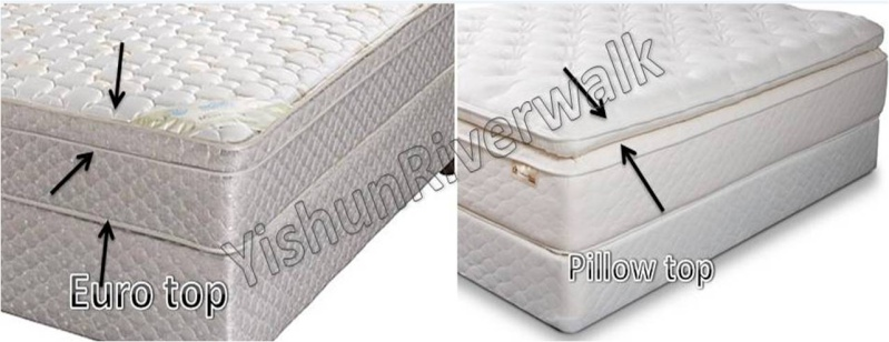 Euro Top Mattress Vs Pillow Top Mattress